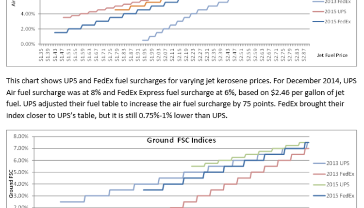 FuelCharge1.png